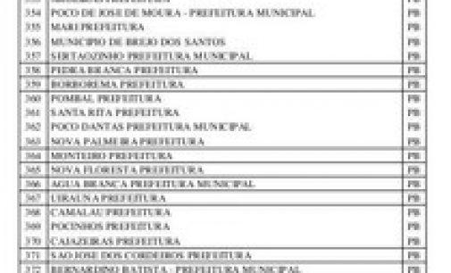 Brejo dos Santos fica entre os 58 contemplados pelo Ministério dos Esportes