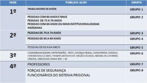 Read more about the article AS VACINAS CONTRA A COVID-19 ESTÃO CHEGANDO EM BREJO DOS SANTOS-PB