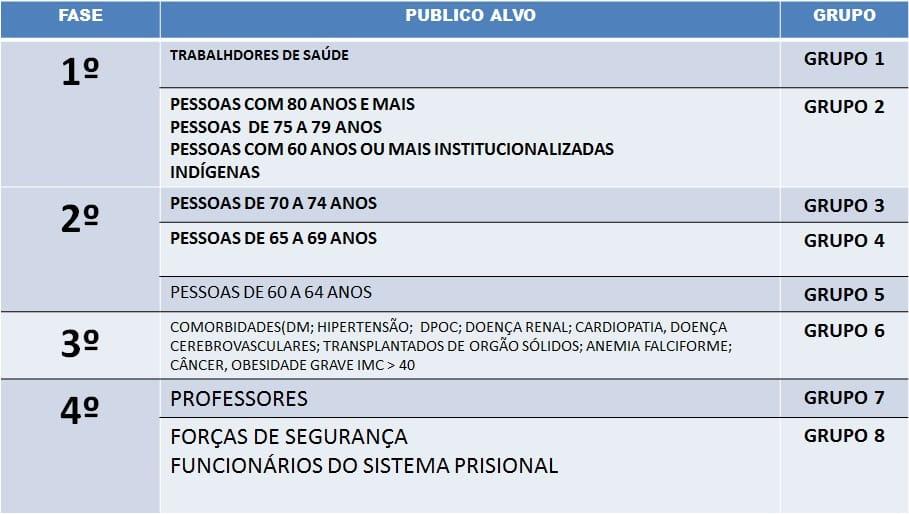 AS VACINAS CONTRA A COVID-19 ESTÃO CHEGANDO EM BREJO DOS SANTOS-PB