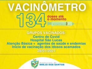 Antecipada a vacinação contra a COVID-19 para idosos acima de 80 anos acamados e Plano de Vacinação